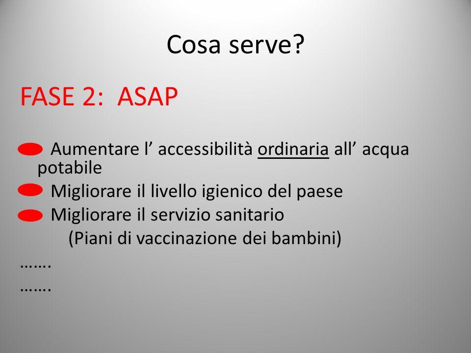Cosa serve? FASE 2: ASAP Aumentare l accessibilità ordinaria all acqua potabile Migliorare il livello igienico del paese Migliorare il servizio sanita
