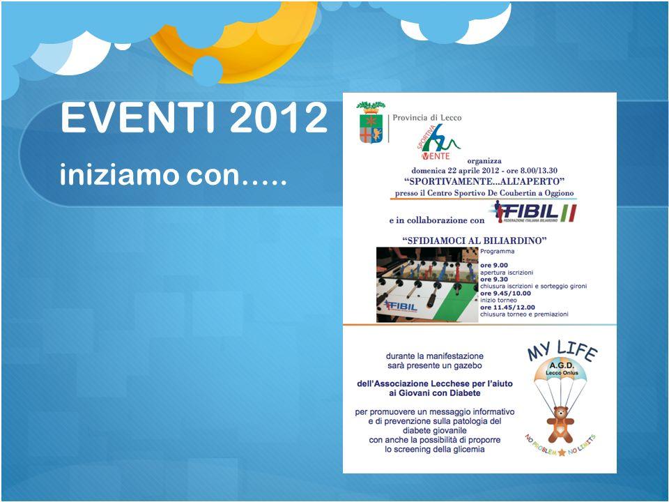 EVENTI 2012 iniziamo con…..