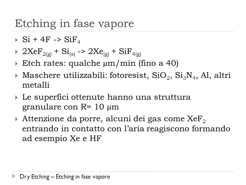 Etching in fase vapore Si + 4F -> SiF 4 2XeF 2(g) + Si (s) -> 2Xe (g) + SiF 4(g) Etch rates: qualche µm/min (fino a 40) Maschere utilizzabili: fotoresist, SiO 2, Si 3 N 4, Al, altri metalli Le superfici ottenute hanno una struttura granulare con R= 10 µm Attenzione da porre, alcuni dei gas come XeF 2 entrando in contatto con laria reagiscono formando ad esempio Xe e HF Dry Etching – Etching in fase vapore