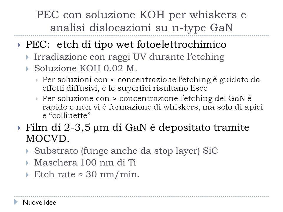 PEC con soluzione KOH per whiskers e analisi dislocazioni su n-type GaN PEC: etch di tipo wet fotoelettrochimico Irradiazione con raggi UV durante letching Soluzione KOH 0.02 M.
