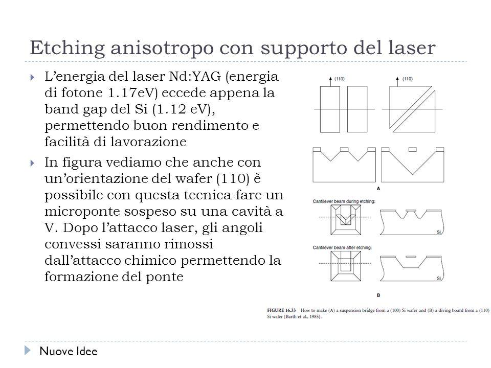 Etching anisotropo con supporto del laser Lenergia del laser Nd:YAG (energia di fotone 1.17eV) eccede appena la band gap del Si (1.12 eV), permettendo buon rendimento e facilità di lavorazione In figura vediamo che anche con unorientazione del wafer (110) è possibile con questa tecnica fare un microponte sospeso su una cavità a V.
