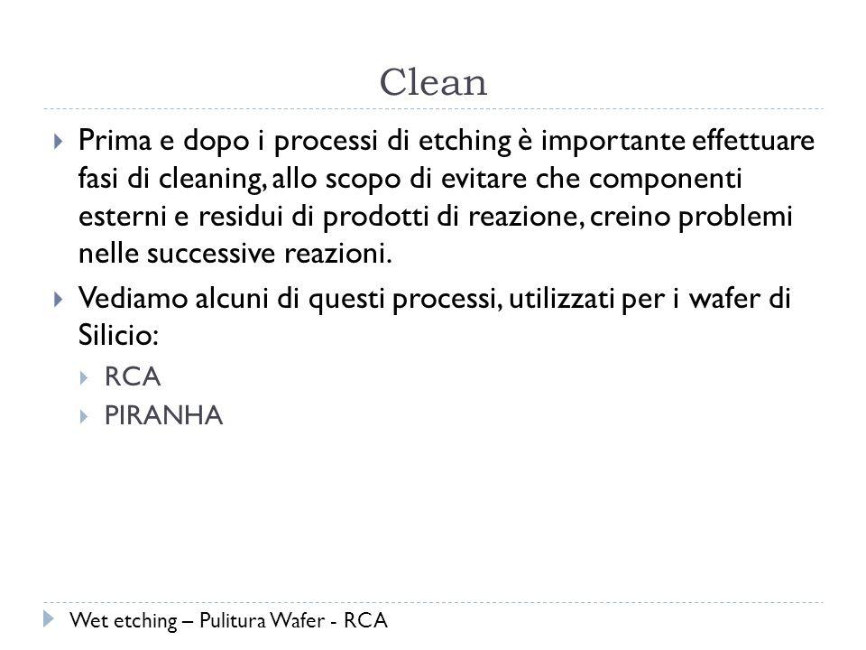 Clean Prima e dopo i processi di etching è importante effettuare fasi di cleaning, allo scopo di evitare che componenti esterni e residui di prodotti di reazione, creino problemi nelle successive reazioni.