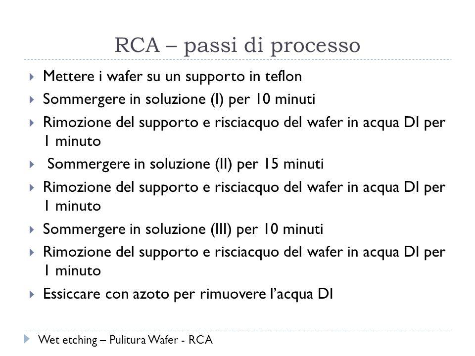 RCA – passi di processo Mettere i wafer su un supporto in teflon Sommergere in soluzione (I) per 10 minuti Rimozione del supporto e risciacquo del wafer in acqua DI per 1 minuto Sommergere in soluzione (II) per 15 minuti Rimozione del supporto e risciacquo del wafer in acqua DI per 1 minuto Sommergere in soluzione (III) per 10 minuti Rimozione del supporto e risciacquo del wafer in acqua DI per 1 minuto Essiccare con azoto per rimuovere lacqua DI Wet etching – Pulitura Wafer - RCA