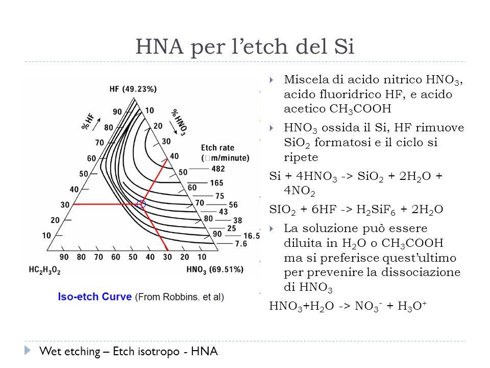 HNA per letch del Si Miscela di acido nitrico HNO 3, acido fluoridrico HF, e acido acetico CH 3 COOH HNO 3 ossida il Si, HF rimuove SiO 2 formatosi e il ciclo si ripete Si + 4HNO 3 -> SiO 2 + 2H 2 O + 4NO 2 SIO 2 + 6HF -> H 2 SiF 6 + 2H 2 O La soluzione può essere diluita in H 2 O o CH 3 COOH ma si preferisce questultimo per prevenire la dissociazione di HNO 3 HNO 3 +H 2 O -> NO 3 - + H 3 O + Wet etching – Etch isotropo - HNA