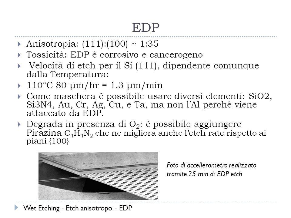 EDP Anisotropia: (111):(100) ~ 1:35 Tossicità: EDP è corrosivo e cancerogeno Velocità di etch per il Si (111), dipendente comunque dalla Temperatura: 110°C 80 μ m/hr = 1.3 μ m/min Come maschera è possibile usare diversi elementi: SiO2, Si3N4, Au, Cr, Ag, Cu, e Ta, ma non lAl perchè viene attaccato da EDP.