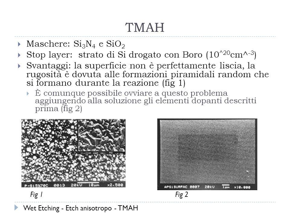 TMAH Maschere: Si 3 N 4 e SiO 2 Stop layer: strato di Si drogato con Boro (10 ^20 cm^ -3 ) Svantaggi: la superficie non è perfettamente liscia, la rugosità è dovuta alle formazioni piramidali random che si formano durante la reazione (fig 1) È comunque possibile ovviare a questo problema aggiungendo alla soluzione gli elementi dopanti descritti prima (fig 2) Fig 1Fig 2 Wet Etching - Etch anisotropo - TMAH