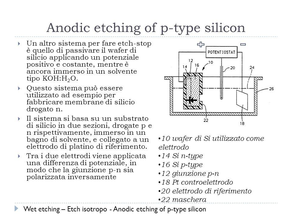 Anodic etching of p-type silicon Un altro sistema per fare etch-stop è quello di passivare il wafer di silicio applicando un potenziale positivo e costante, mentre è ancora immerso in un solvente tipo KOH:H 2 O.
