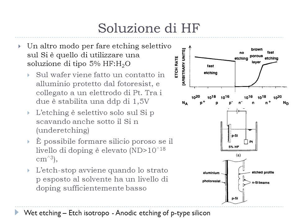 Soluzione di HF Un altro modo per fare etching selettivo sul Si è quello di utilizzare una soluzione di tipo 5% HF:H 2 O Sul wafer viene fatto un contatto in alluminio protetto dal fotoresist, e collegato a un elettrodo di Pt.