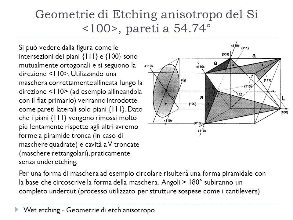 Geometrie di Etching anisotropo del Si, pareti a 54.74° Si può vedere dalla figura come le intersezioni dei piani {111} e {100} sono mutualmente ortogonali e si seguono la direzione.