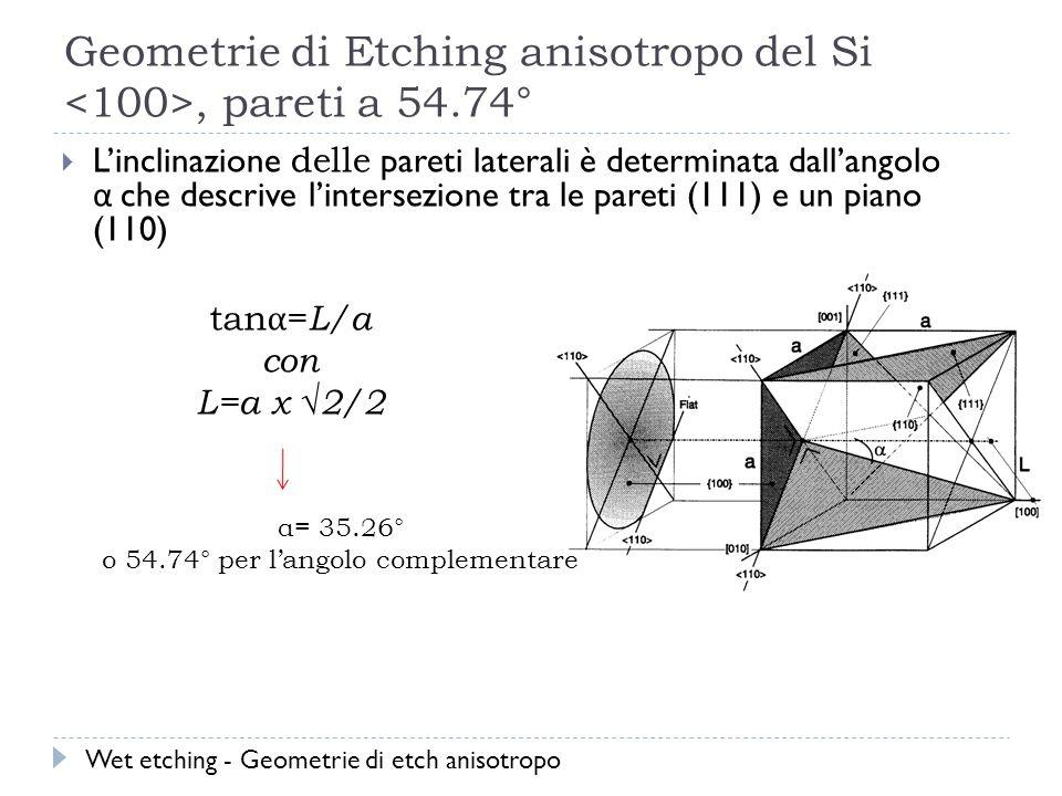 Geometrie di Etching anisotropo del Si, pareti a 54.74° Linclinazione delle pareti laterali è determinata dallangolo α che descrive lintersezione tra le pareti (111) e un piano (110) tan α = L/a con L=a x 2/2 α= 35.26° o 54.74° per langolo complementare Wet etching - Geometrie di etch anisotropo