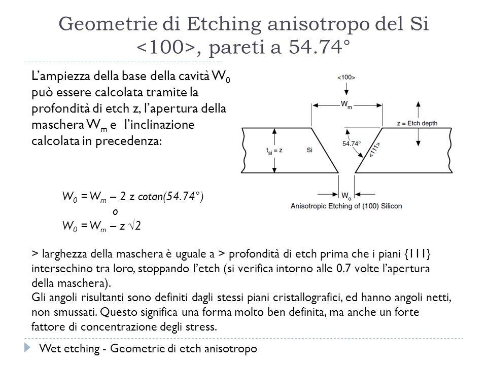 Geometrie di Etching anisotropo del Si, pareti a 54.74° Lampiezza della base della cavità W 0 può essere calcolata tramite la profondità di etch z, lapertura della maschera W m e linclinazione calcolata in precedenza : W 0 = W m – 2 z cotan(54.74°) o W 0 = W m – z 2 > larghezza della maschera è uguale a > profondità di etch prima che i piani {111} intersechino tra loro, stoppando letch (si verifica intorno alle 0.7 volte lapertura della maschera).