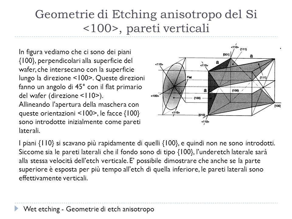 Geometrie di Etching anisotropo del Si, pareti verticali In figura vediamo che ci sono dei piani {100}, perpendicolari alla superficie del wafer, che intersecano con la superficie lungo la direzione.