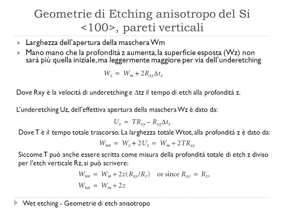 Geometrie di Etching anisotropo del Si, pareti verticali Larghezza dellapertura della maschera Wm Mano mano che la profondità z aumenta, la superficie esposta (Wz) non sarà più quella iniziale, ma leggermente maggiore per via dellunderetching Dove Rxy è la velocità di underetching e tz il tempo di etch alla profondità z.