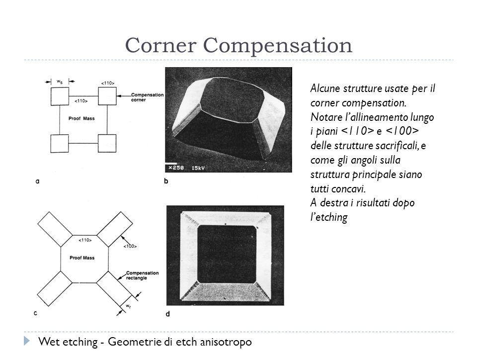 Corner Compensation Alcune strutture usate per il corner compensation.