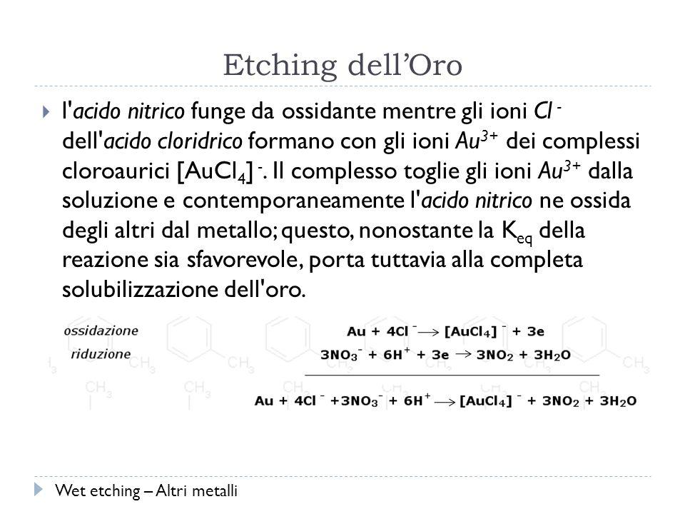 Etching dellOro l acido nitrico funge da ossidante mentre gli ioni Cl - dell acido cloridrico formano con gli ioni Au 3+ dei complessi cloroaurici [AuCl 4 ] -.