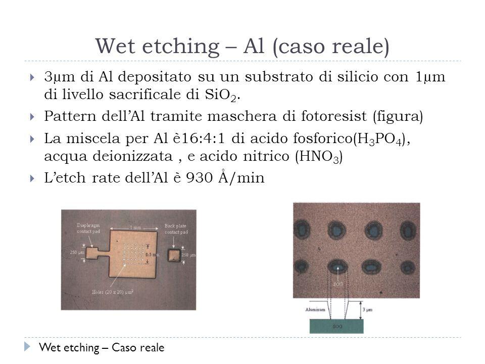 Wet etching – Al (caso reale) 3µm di Al depositato su un substrato di silicio con 1µm di livello sacrificale di SiO 2.