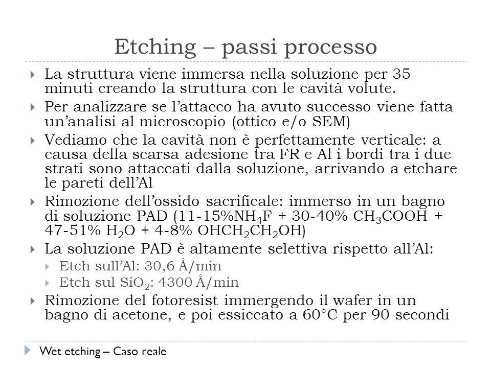 Etching – passi processo La struttura viene immersa nella soluzione per 35 minuti creando la struttura con le cavità volute.