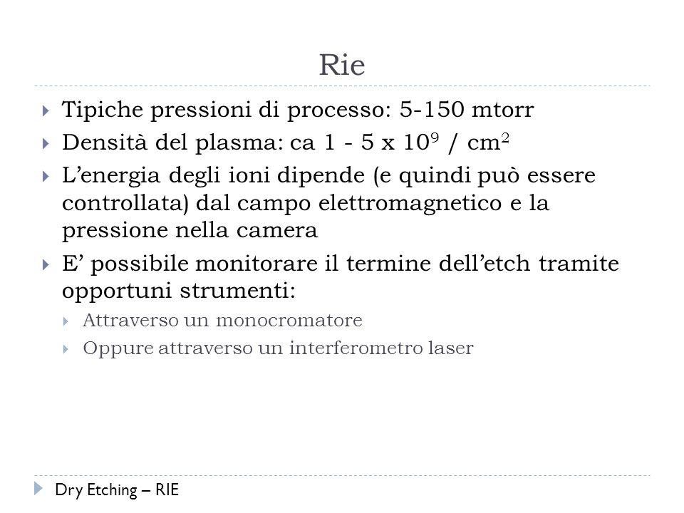 Rie Tipiche pressioni di processo: 5-150 mtorr Densità del plasma: ca 1 - 5 x 10 9 / cm 2 Lenergia degli ioni dipende (e quindi può essere controllata) dal campo elettromagnetico e la pressione nella camera E possibile monitorare il termine delletch tramite opportuni strumenti: Attraverso un monocromatore Oppure attraverso un interferometro laser Dry Etching – RIE