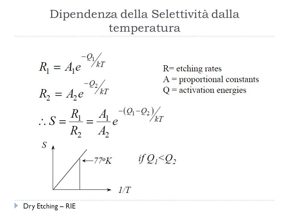 Dipendenza della Selettività dalla temperatura Dry Etching – RIE