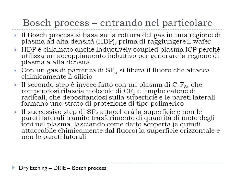 Bosch process – entrando nel particolare Il Bosch process si basa su la rottura del gas in una regione di plasma ad alta densità (HDP), prima di raggiungere il wafer HDP è chiamato anche inductively coupled plasma ICP perché utilizza un accoppiamento induttivo per generare la regione di plasma a alta densità Con un gas di partenza di SF 6 si libera il fluoro che attacca chimicamente il silicio Il secondo step è invece fatto con un plasma di C 4 F 8, che rompendosi rilascia molecole di CF 3 e lunghe catene di radicali, che depositandosi sulla superficie e le pareti laterali formano uno strato di protezione di tipo polimerico Il successivo step di SF 6 attaccherà la superficie e non le pareti laterali tramite trasferimento di quantità di moto degli ioni nel plasma, lasciando come detto scoperta (e quindi attaccabile chimicamente dal fluoro) la superficie orizzontale e non le pareti laterali Dry Etching – DRIE – Bosch process