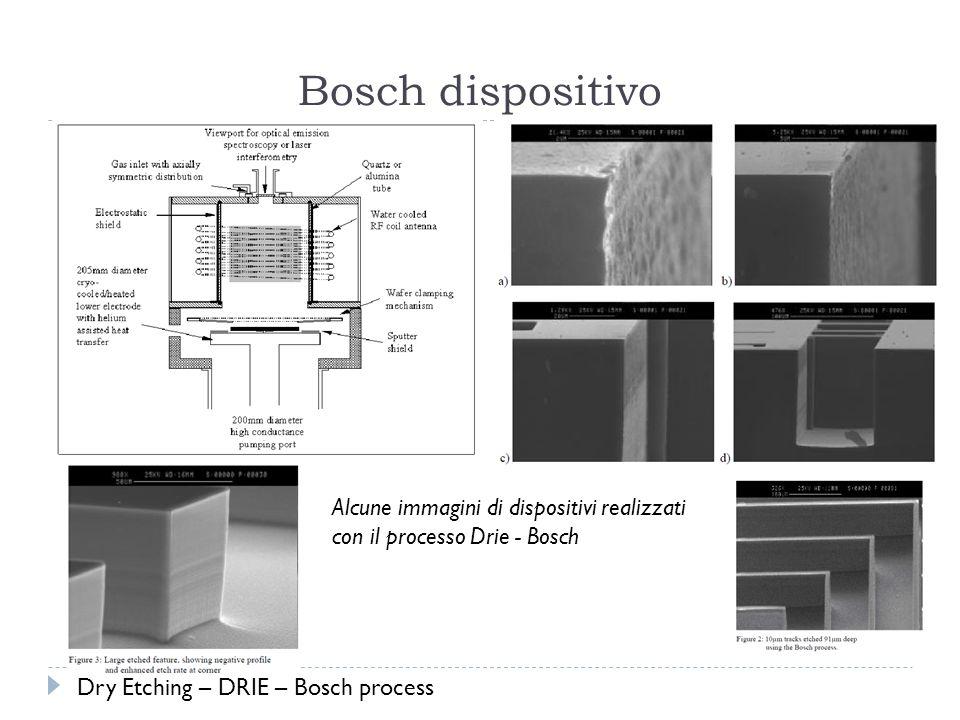 Bosch dispositivo Alcune immagini di dispositivi realizzati con il processo Drie - Bosch Dry Etching – DRIE – Bosch process