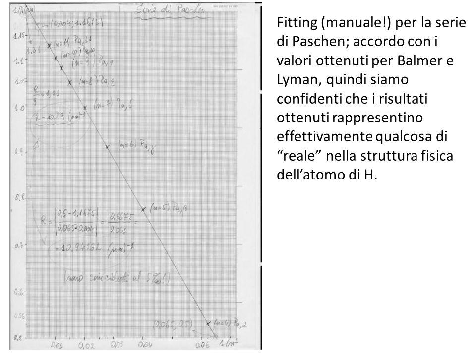 Fitting (manuale!) per la serie di Paschen; accordo con i valori ottenuti per Balmer e Lyman, quindi siamo confidenti che i risultati ottenuti rappres