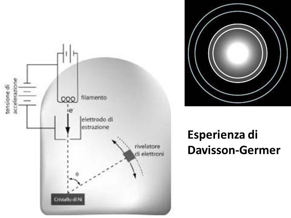 Esperienza di Davisson-Germer