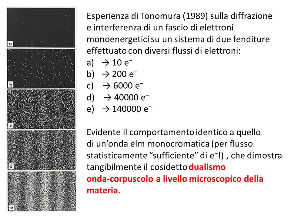 Esperienza di Tonomura (1989) sulla diffrazione e interferenza di un fascio di elettroni monoenergetici su un sistema di due fenditure effettuato con diversi flussi di elettroni: a) 10 e b) 200 e c) 6000 e d) 40000 e e) 140000 e Evidente il comportamento identico a quello di unonda elm monocromatica (per flusso statisticamente sufficiente di e!), che dimostra tangibilmente il cosidetto dualismo onda-corpuscolo a livello microscopico della materia.