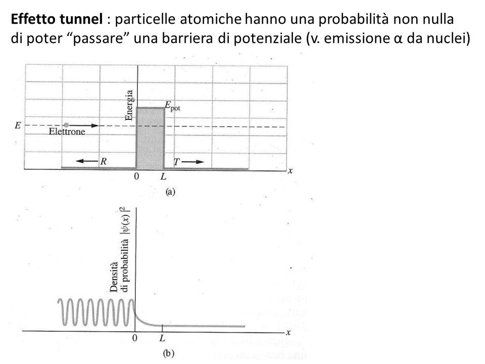 Effetto tunnel : particelle atomiche hanno una probabilità non nulla di poter passare una barriera di potenziale (v. emissione α da nuclei)