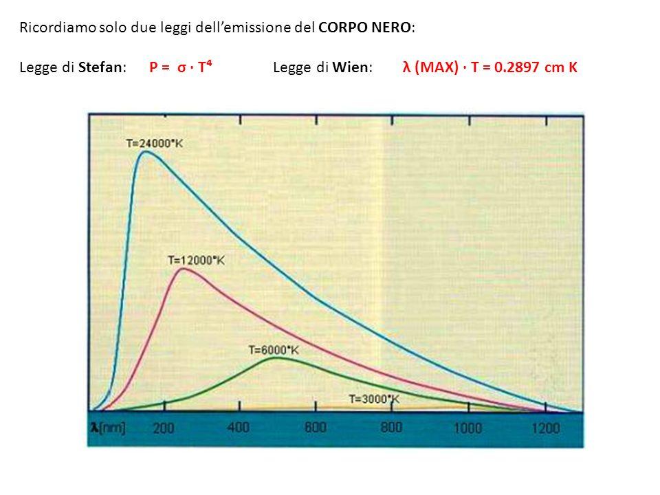 Spettro della radiazione solare; notare le spesse bande di assorbimento nellIR, origine delleffetto serra