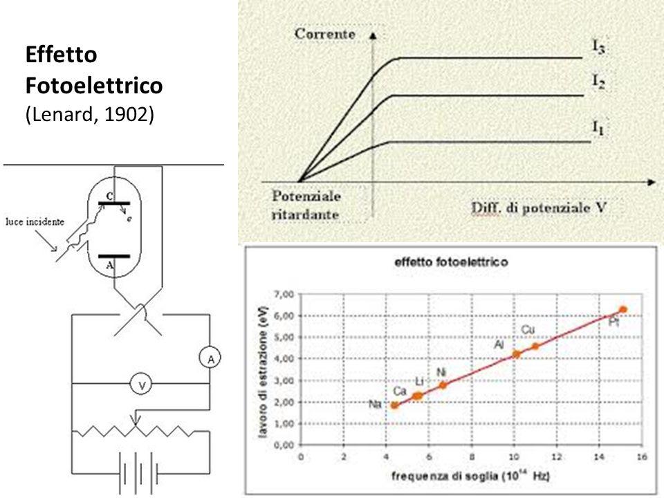 Apparato per esperienza di J.J.Thomson (1897) Viene misurata la carica specifica dellelettrone: e/m = - 1.75588 10¹¹ C/Kg (valore attuale) Per esperienza di Millikan (misura carica dellelettrone) vedere: hep.fi.infn.it/ol/samuele/_piano_lauree_scient/Millikan.pdf e = - 1.6022 10¹ C