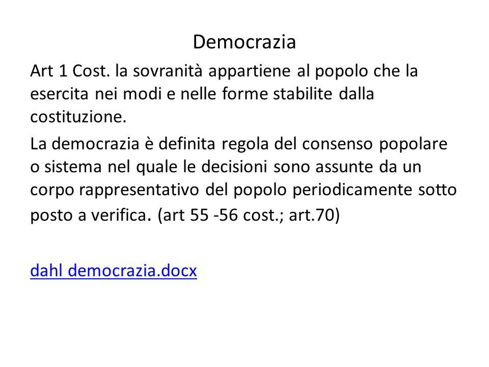 Democrazia Art 1 Cost.