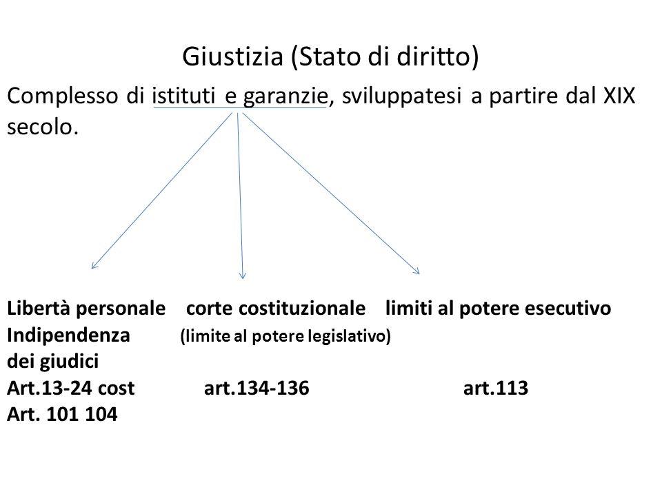 Giustizia (Stato di diritto) Complesso di istituti e garanzie, sviluppatesi a partire dal XIX secolo.