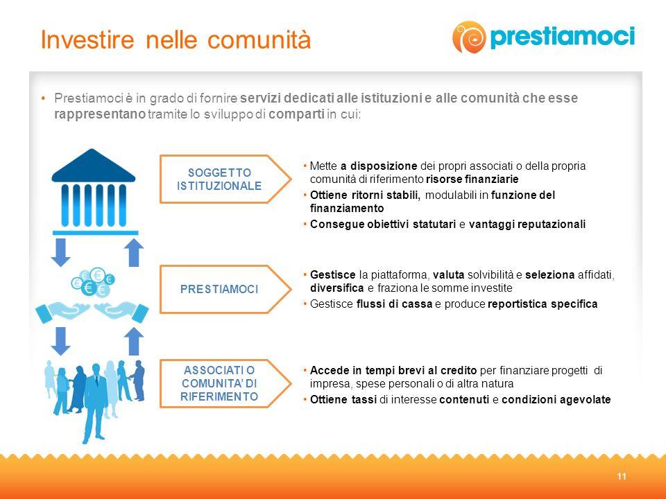 Investire nelle comunità 11 Prestiamoci è in grado di fornire servizi dedicati alle istituzioni e alle comunità che esse rappresentano tramite lo svil
