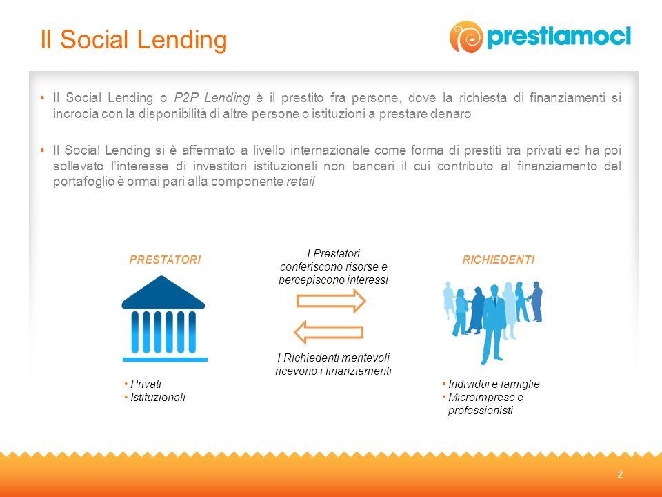Il Social Lending Il Social Lending o P2P Lending è il prestito fra persone, dove la richiesta di finanziamenti si incrocia con la disponibilità di al