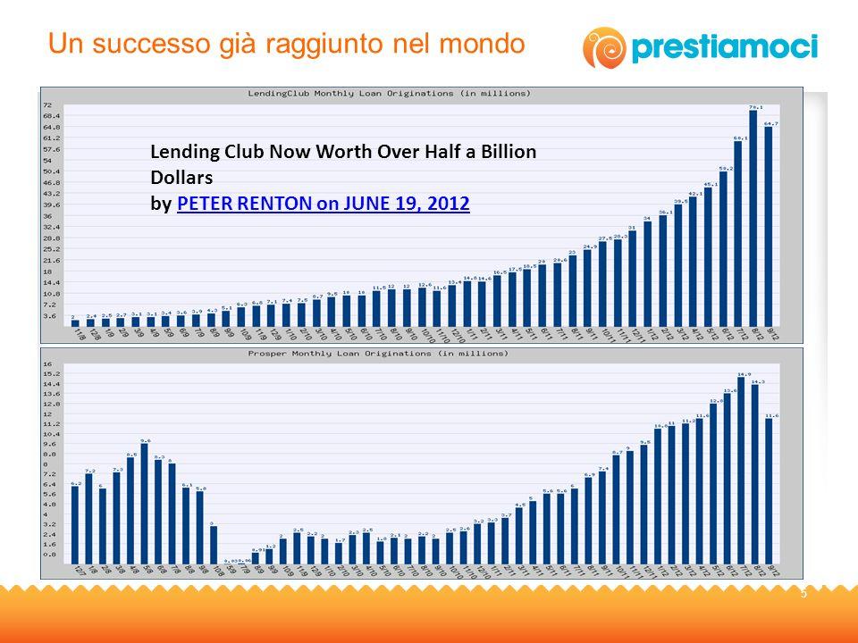 Un successo già raggiunto nel mondo 5 Lending Club Now Worth Over Half a Billion Dollars by PETER RENTON on JUNE 19, 2012PETER RENTON on JUNE 19, 2012