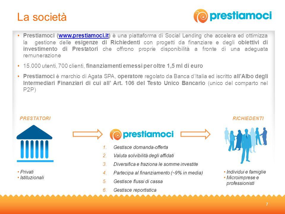 La società 7 Prestiamoci (www.prestiamoci.it) è una piattaforma di Social Lending che accelera ed ottimizza la gestione delle esigenze di Richiedenti