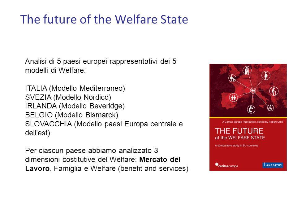 The future of the Welfare State Analisi di 5 paesi europei rappresentativi dei 5 modelli di Welfare: ITALIA (Modello Mediterraneo) SVEZIA (Modello Nordico) IRLANDA (Modello Beveridge) BELGIO (Modello Bismarck) SLOVACCHIA (Modello paesi Europa centrale e dellest) Per ciascun paese abbiamo analizzato 3 dimensioni costitutive del Welfare: Mercato del Lavoro, Famiglia e Welfare (benefit and services)