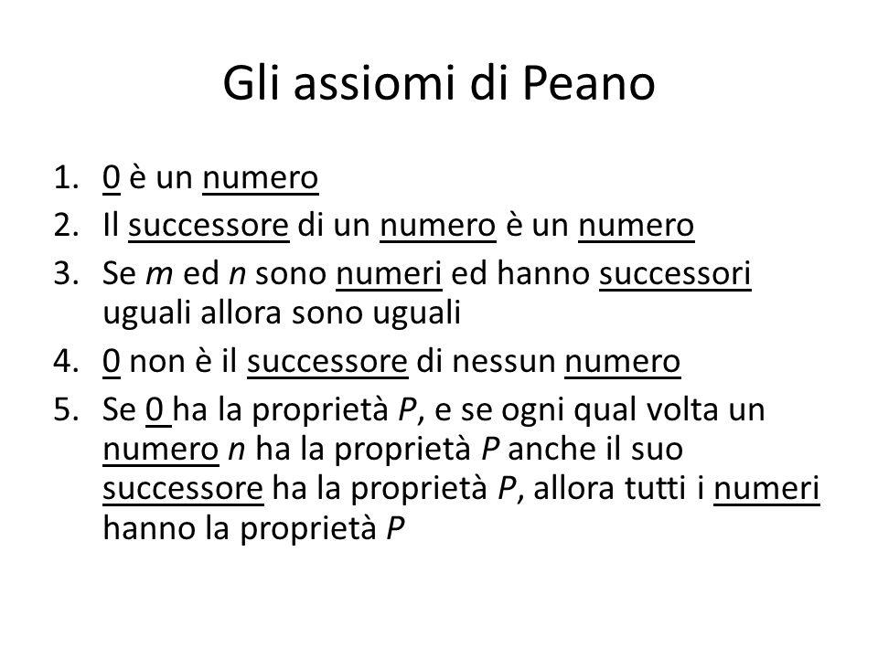 Gli assiomi di Peano 1.0 è un numero 2.Il successore di un numero è un numero 3.Se m ed n sono numeri ed hanno successori uguali allora sono uguali 4.