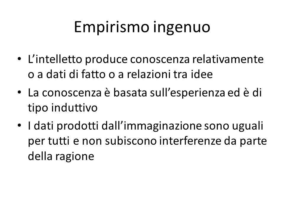 Empirismo ingenuo Lintelletto produce conoscenza relativamente o a dati di fatto o a relazioni tra idee La conoscenza è basata sullesperienza ed è di
