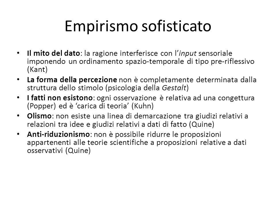 Empirismo sofisticato Il mito del dato: la ragione interferisce con linput sensoriale imponendo un ordinamento spazio-temporale di tipo pre-riflessivo