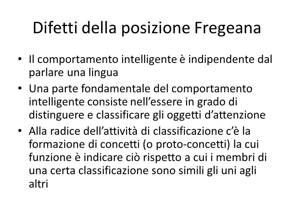 Difetti della posizione Fregeana Il comportamento intelligente è indipendente dal parlare una lingua Una parte fondamentale del comportamento intellig