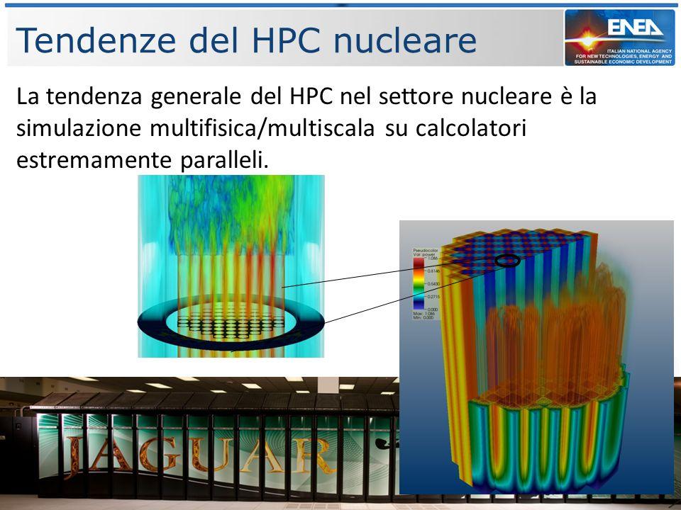 Tendenze del HPC nucleare La tendenza generale del HPC nel settore nucleare è la simulazione multifisica/multiscala su calcolatori estremamente paralleli.