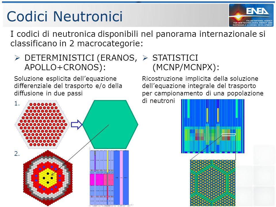 DETERMINISTICI (ERANOS, APOLLO+CRONOS): Il calcolo di reattore si traduce in un problema di N_gruppi*N_direzioni-di- volo*N_nodi equazioni lineari, che può essere aggredito numericamente mediante le ben note tecniche di decomposizione del dominio di calcolo.