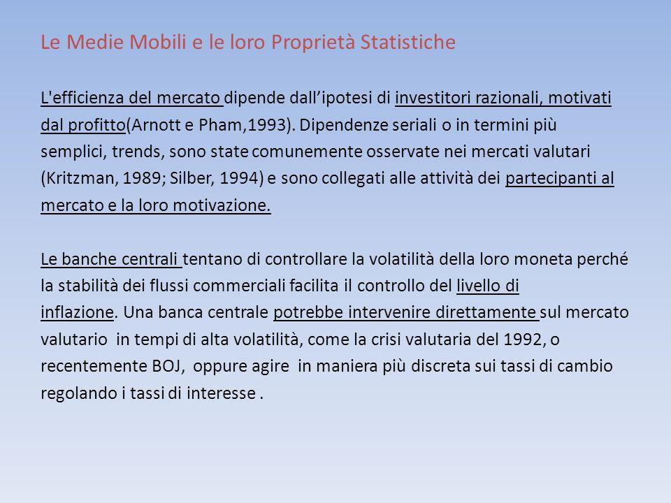 Le Medie Mobili e le loro Proprietà Statistiche L'efficienza del mercato dipende dallipotesi di investitori razionali, motivati dal profitto(Arnott e