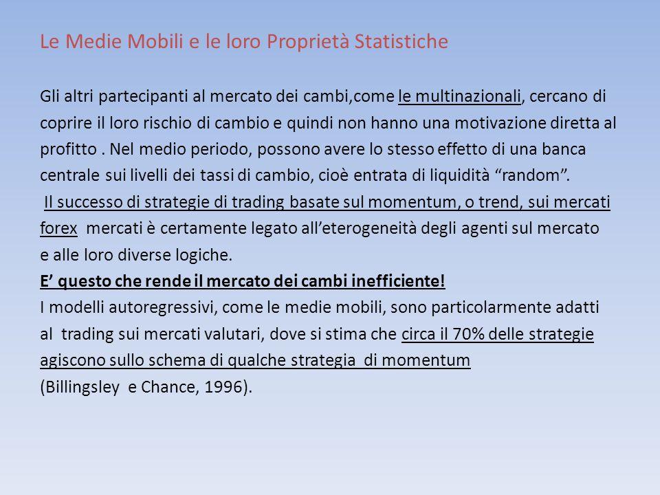 Le Medie Mobili e le loro Proprietà Statistiche Gli altri partecipanti al mercato dei cambi,come le multinazionali, cercano di coprire il loro rischio