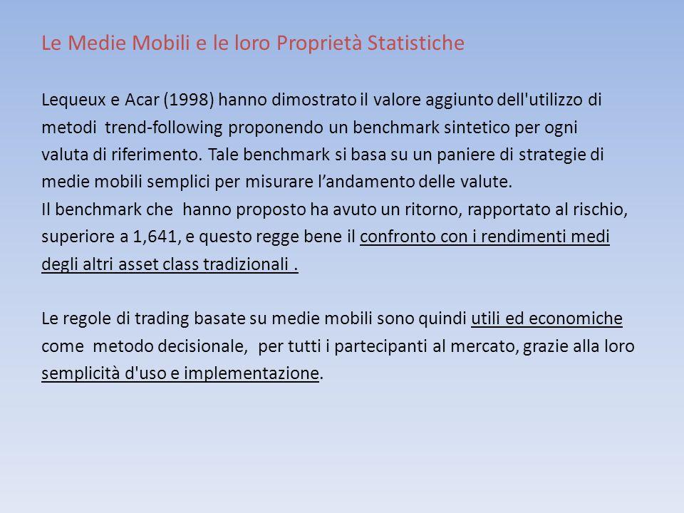 Le Medie Mobili e le loro Proprietà Statistiche Lequeux e Acar (1998) hanno dimostrato il valore aggiunto dell'utilizzo di metodi trend-following prop