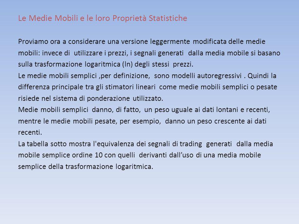 Le Medie Mobili e le loro Proprietà Statistiche Proviamo ora a considerare una versione leggermente modificata delle medie mobili: invece di utilizzar