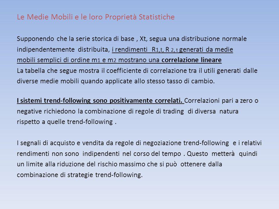 Le Medie Mobili e le loro Proprietà Statistiche Supponendo che la serie storica di base, Xt, segua una distribuzione normale indipendentemente distrib