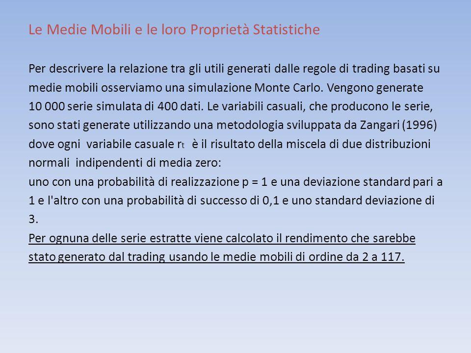 Le Medie Mobili e le loro Proprietà Statistiche Per descrivere la relazione tra gli utili generati dalle regole di trading basati su medie mobili osse